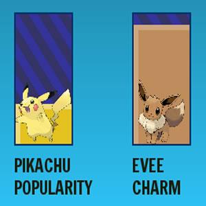 Your Pokémon personality