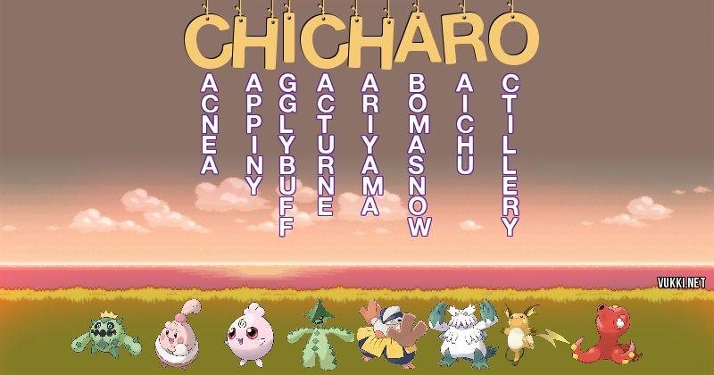 Los Pokémon de chicharo - Descubre cuales son los Pokémon de tu nombre